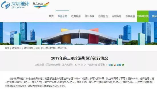 http://www.szminfu.com/shenzhenjingji/28935.html