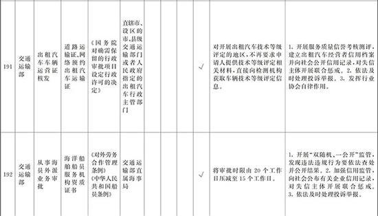腾龙中 - 多地调整最低工资标准 6省份月最低工资标准超过2000元