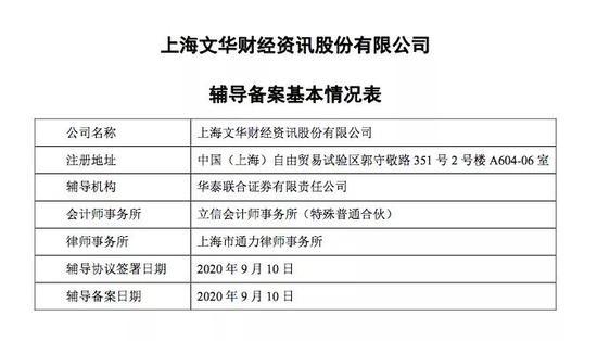 """期市最大技术服务商文华财经二度冲刺IPO 年初曾遭遇""""封杀""""风波"""