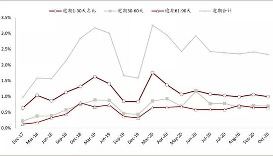 中金:银行上涨因业绩反转而非估值反弹 预计仍有60%上涨空间