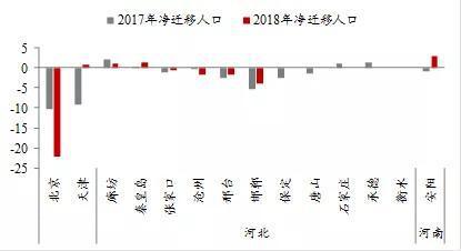 来源:各地统计公报,中泰证券研究所梁中华供图