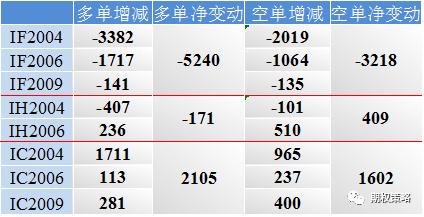 http://www.liuyubo.com/jingji/1878471.html