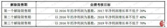 彩尊下载地址 写意麻雀、太平鸟画法