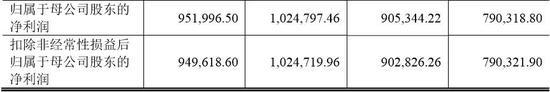 「博久线上信誉」央行加大资金投放力度 政府债发行缴款扰动显现
