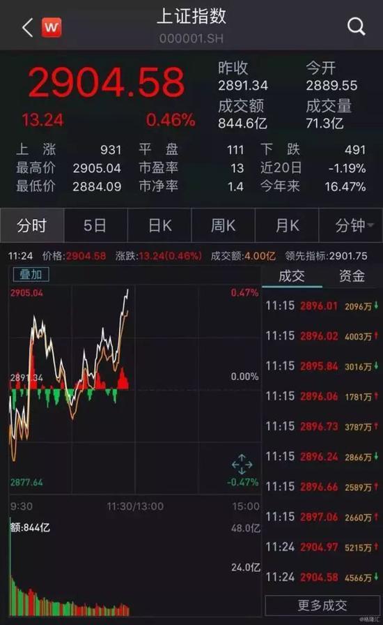 恒凯国际博彩 - 消息称上海超级工厂本月量产,特斯拉否认