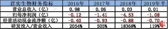 葡京赌侠2016综合资料正版 - 提供直升机紧急救援,Aion LX仅售24.96万元起