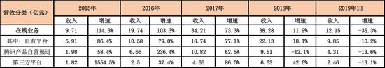 onecup·北海道有较强余震可能 中国领馆提醒注意出行安全
