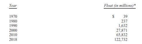 (伯克希尔公司的保险浮存金增长情况,数据来源:BRK年报)