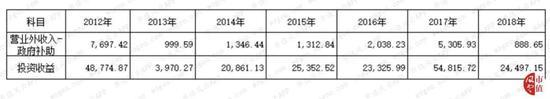 太阳城娱乐场老虎机_全球11大轮胎企业2018业绩排行榜!