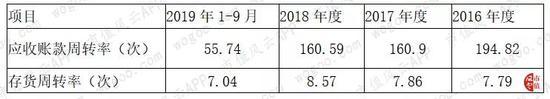 恒达娱乐注册主管-大洪拳六步架之三步架(中)