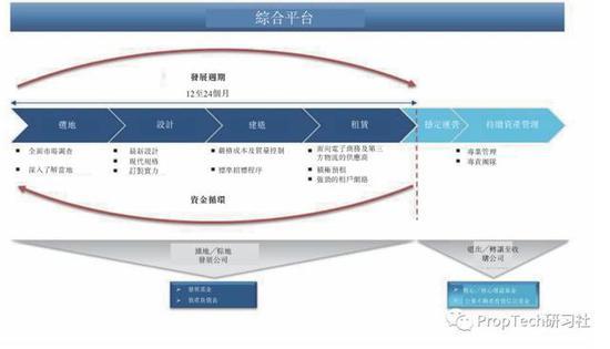 2018毫模式平台·5月北京新房或开闸入市 多个限竞房静待政策