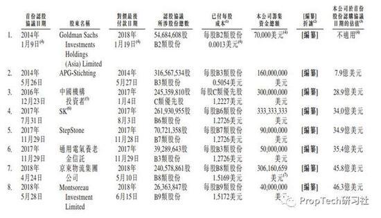金沙场网上娱乐场|早财经丨王石发声:谈万宝之争,曝光万科年报;小米雷军到访茅台谈合作;年内已有446家房企宣布破产;2