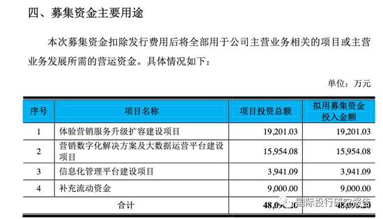 吉林快三手机软件投注 这个省今年将完成综合交通建设投资1370亿元!