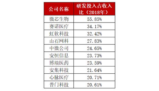 杏彩平台黑钱270万·注册制进行时 新增三公司进入注册程序
