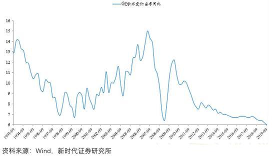 旋乐吧官网 林义相:对中国股票市场的未来有信心