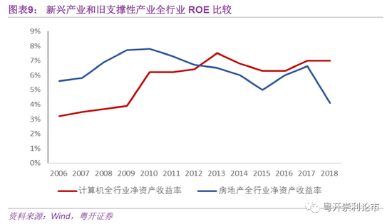 消费gdp_中国消费占gdp比重图