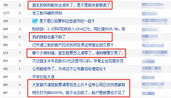 """又一次见证A股历史 *ST宜生、*ST成城从股票账户""""消失"""""""