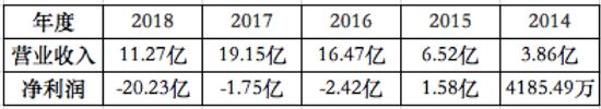 大富豪上分微信 - 9月非农前瞻:美国二季度GDP较好 非农有望超预期?