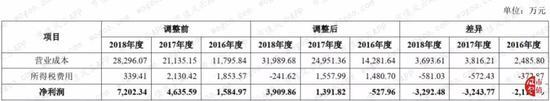 2028长城娱乐官网|罚没4600多万!第三方支付机构再度遭遇巨额罚单