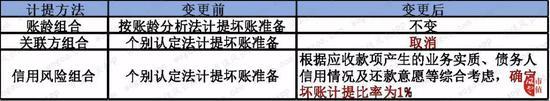 """万博赢钱的人为什么多_韩国防部:韩美将停止""""鹞鹰""""""""关键决断""""联演"""