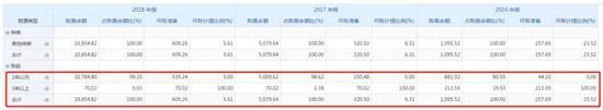 京城手机注册 - 潍坊多举措保障供给平抑菜价 严打造谣生事哄抬物价