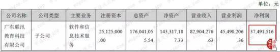 大发888体育开户|付融宝30亿逾期背后:8亿融资