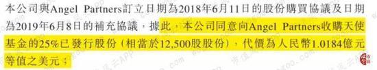 bbin手机版已经注册了账号·我从15万电动车到只卖3.98万,看完配置表你还敢买我吗?