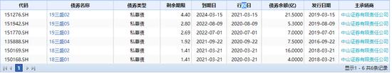龙腾国际娱乐下载_纳思达股份有限公司 关于控股股东部分股份解除质押的公告