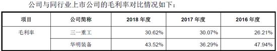 「澳门永利皇宫最新消息」信心指数环比跌6.97个百分点 基金经理看好三大板块