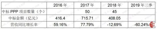雅博娱乐官网_中央政治局同志向党中央和习近平总书记述职