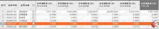 m8彩票网注册登陆_东莞产业援疆探新路 引进90多个项目、增加就业岗位1.31万个