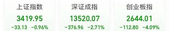 """股市又成绿洲:""""光茅""""跌停、国债收益率跳涨 流动性危机要来?"""