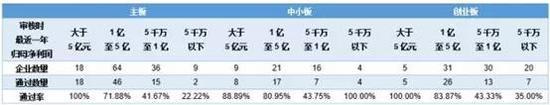 九龍娱乐官网下载地址,宋雪涛:真空期即将陆续打破 房地产投资是明年经济波动的核心变量