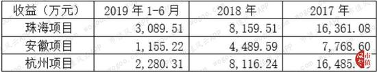 「红状元彩票网」湖南女厅官被指博士论文抄袭后,再被曝出硕士论文系抄袭