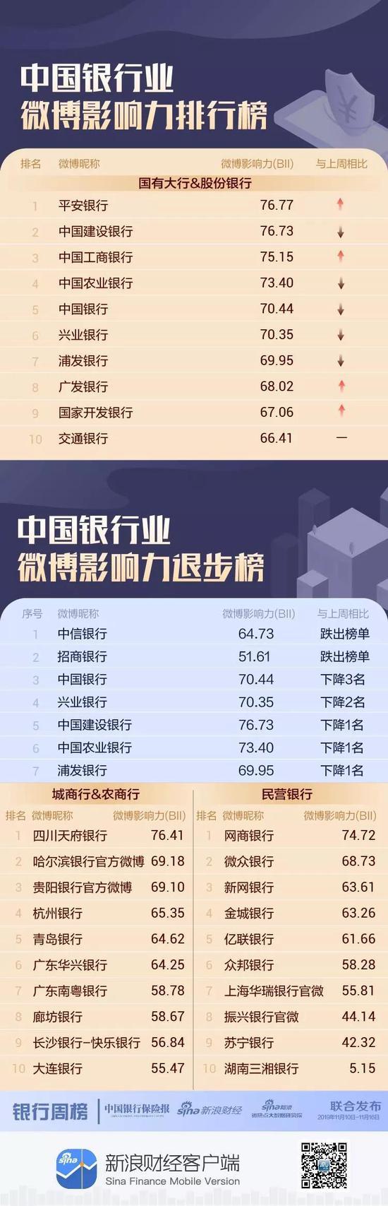 万通彩票网站登陆·太原机场协同决策系统(A-CDM)获民航局评估最高等级A级评价