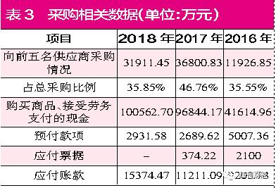 帝濠娱乐场账号注册 宜搜科技IPO进入审核环节:毛利率已连续四年下滑