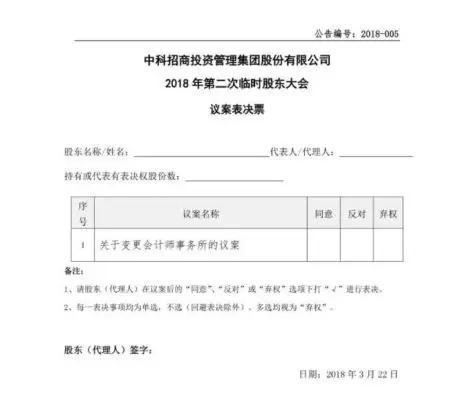 """中科招商股东会再生变 股东打上门高喊""""单祥双还钱"""""""
