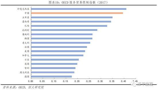 3.2 制造业:民企占据主导,产品竞争力较强,少数行业仍存保护