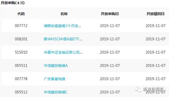 我玩黑彩挣钱了-后厨安装摄像头 打开直播点外卖:天津滨海新区实施明厨亮灶工程保障食品安全