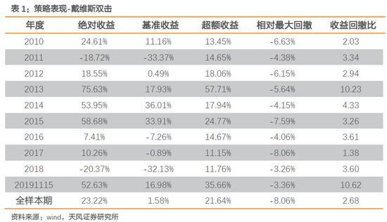 bwin01-iPhone 11 Pro Max物料成本曝光:仅为国内售价的27.5%