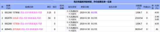 "e胜博国际网站 - 新华财经|为""双创""注入强劲动能 创业板十年改革再起航"