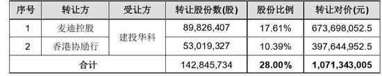 www..13810.com·今年一季度赚451亿!1.56万亿企业年金投资业绩曝光