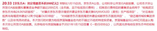 《【华宇娱乐平台注册】面板巨头大动作:京东方A豪掷200亿定增 券商看多研报纷至沓来》