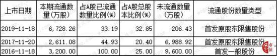 bbin老虎机平台网站 - 国内首个阿达木单抗生物类似药获批上市