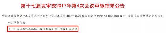 """荷官棋-最新中国""""堵城""""排行榜出炉,这儿最堵!你的城市怎么样?"""