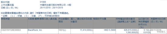 四川首富19天豪掷4亿买民生银行 增持时点值得玩味