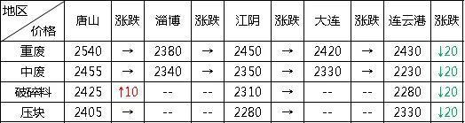 博彩输了怎么办-中国人保巨额募资约135亿 大概率冲刺2000亿市值?
