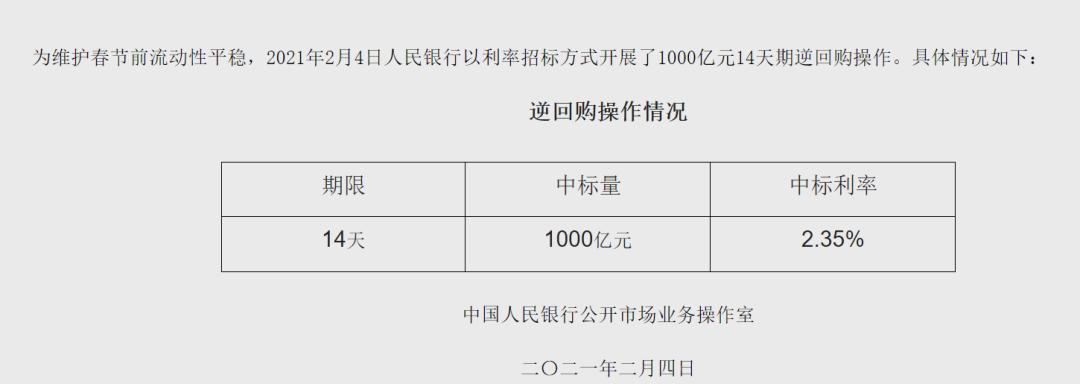 1000亿元14天期逆回购操作零净投放!春节前央妈还会发大红包吗?