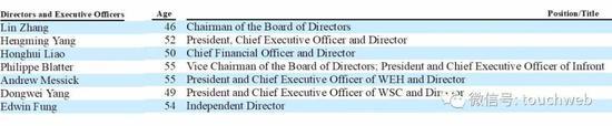 万达体育的副董事长菲利普布拉特为前国际足联(FIFA)主席布拉特侄子。