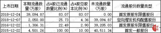 """蓝海娱乐是怎么回事,「视频」南京红山动物园新来了三只""""铠甲勇士"""""""